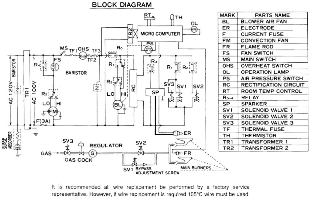 rinnai_block_diagram