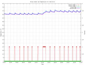 show_graph_2014-10-10.cgi