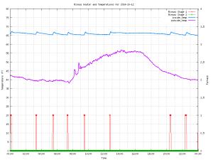 show_graph_2014-10-12.cgi