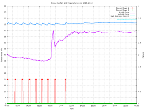 show_graph_2014-10-13.cgi